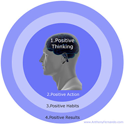 PositiveThinking | Kelly Rudolph